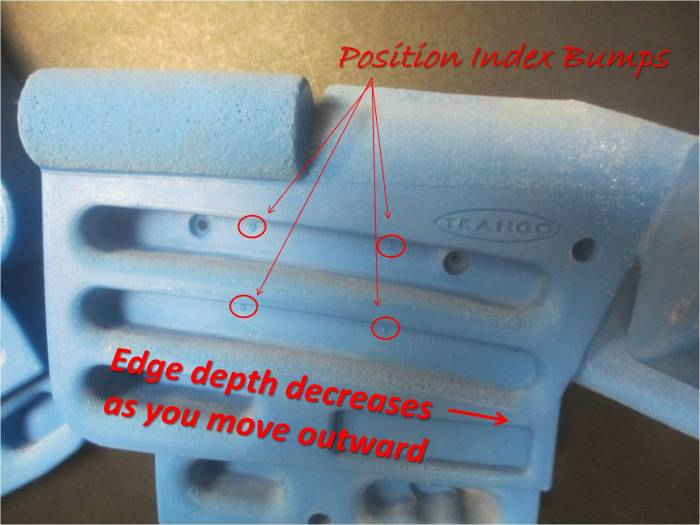 Variable Depth Edge Rails, and Position Index Bumps provide incrementally progression in a practical, compact design.