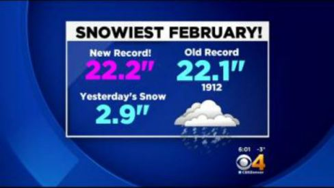 This graphic is from February 27th. It snowed more that night, and again on the 28th.