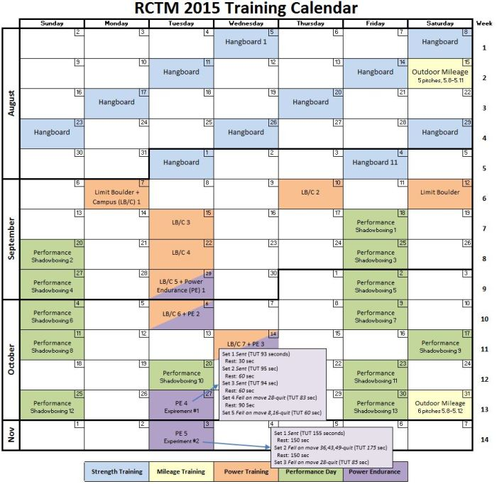 My Fall 2015 training Schedule, showing the programming of my PE workouts and my two PE experiments.