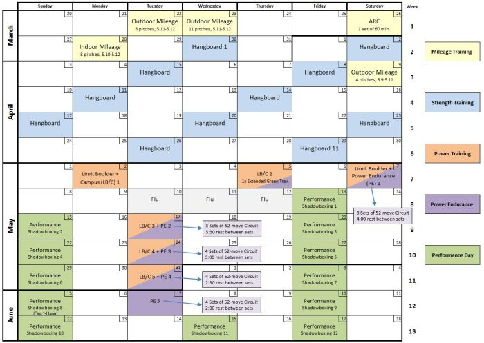 Training schedule for my May/June season.