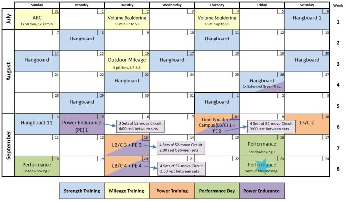 Fall 2016 Training Schedule.